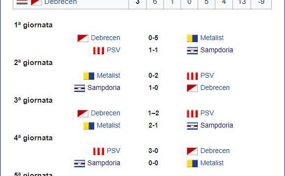 Europa League 2010/11: Debreceni-Sampdoria 2-0